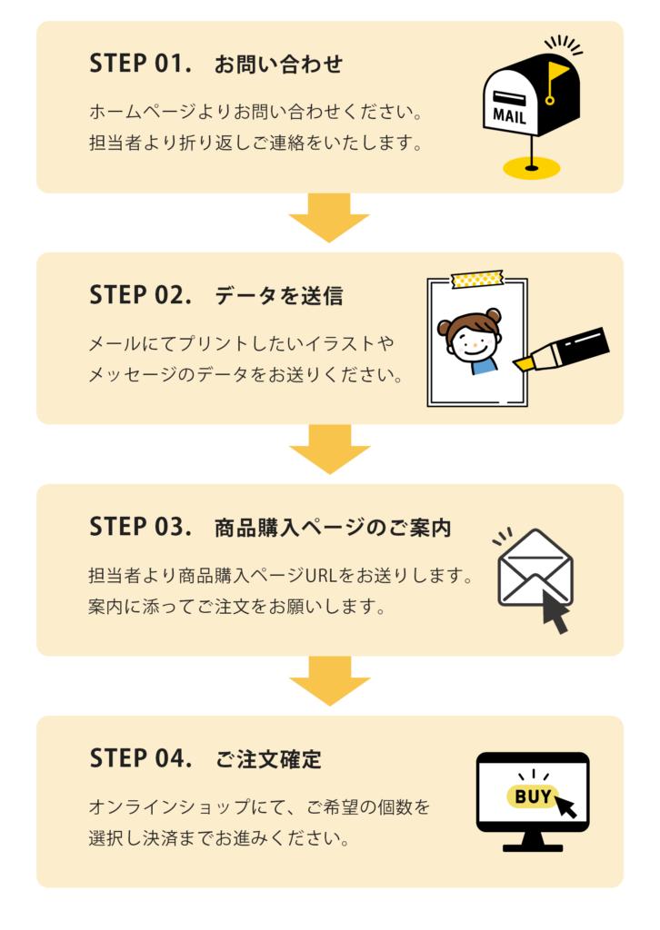 print_dorayaki